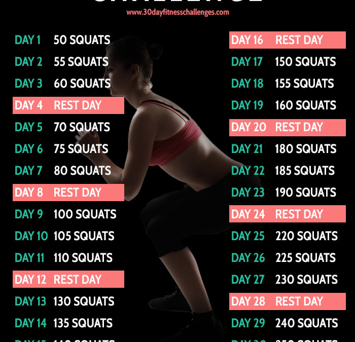 The Truth Behind the 30 Day Squat Challenge: Do quick-fix challenges work?